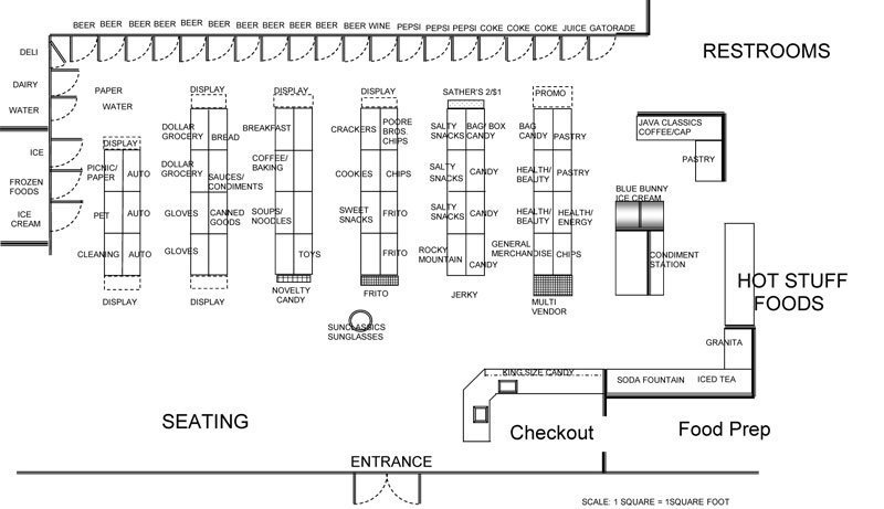 Store Layout MaP