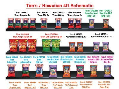 Tim's chips schematic